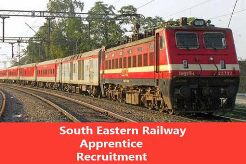 Eastern Railway Apprentice Online Application Form 2020