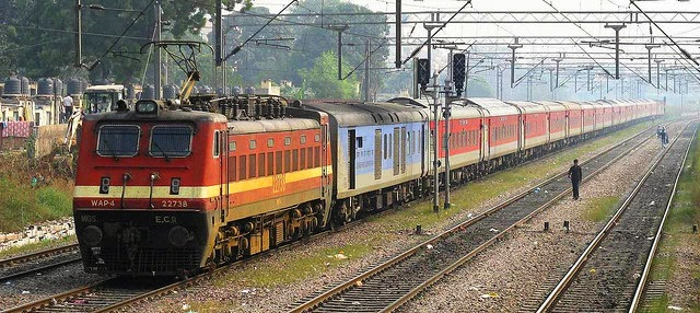 South Eastern Railway ALP & Other Online Form 2020